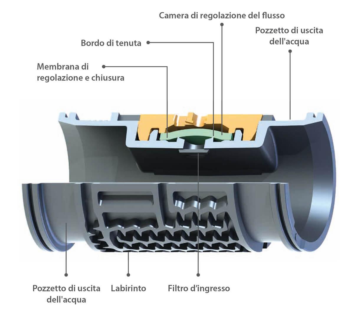 Hydro PCND Dripper