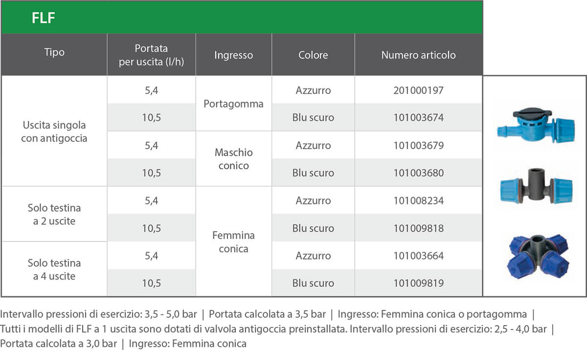 Product Information FLF